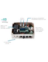 SolarEdge SE1000M kompakt inverter