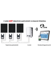 SolarEdge SE 3500 inverter
