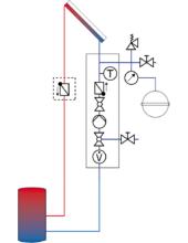 PAW SolarBloc Maxi Basic visszatérő szoláris egység