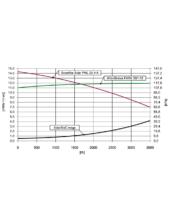PAW SolarBloc mega szoláris egység