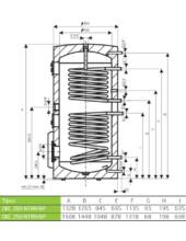 Drazice OKC 250 NTRR/BP