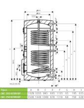 Drazice OKC 200 NTRR/BP