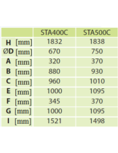 Hajdu STA 400 C