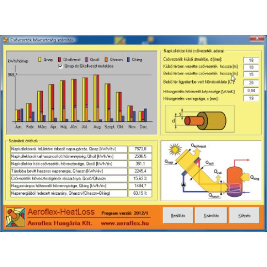 Aeroflex-Heatloss szoftver