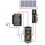 Kép 3/5 - PAW SolarBloc Maxi Basic szoláris egység