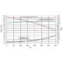 Kép 4/4 - PAW SolarBloc mega szoláris egység