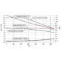 Kép 6/6 - PAW SolarBloc midi Basic visszatérő szoláris egység