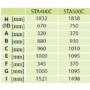 Kép 3/4 - Hajdu STA 400 C